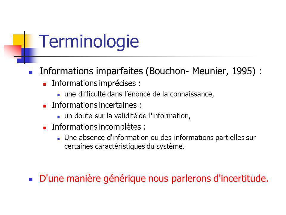 Terminologie Informations imparfaites (Bouchon- Meunier, 1995) : Informations imprécises : une difficulté dans l'énoncé de la connaissance, Informatio