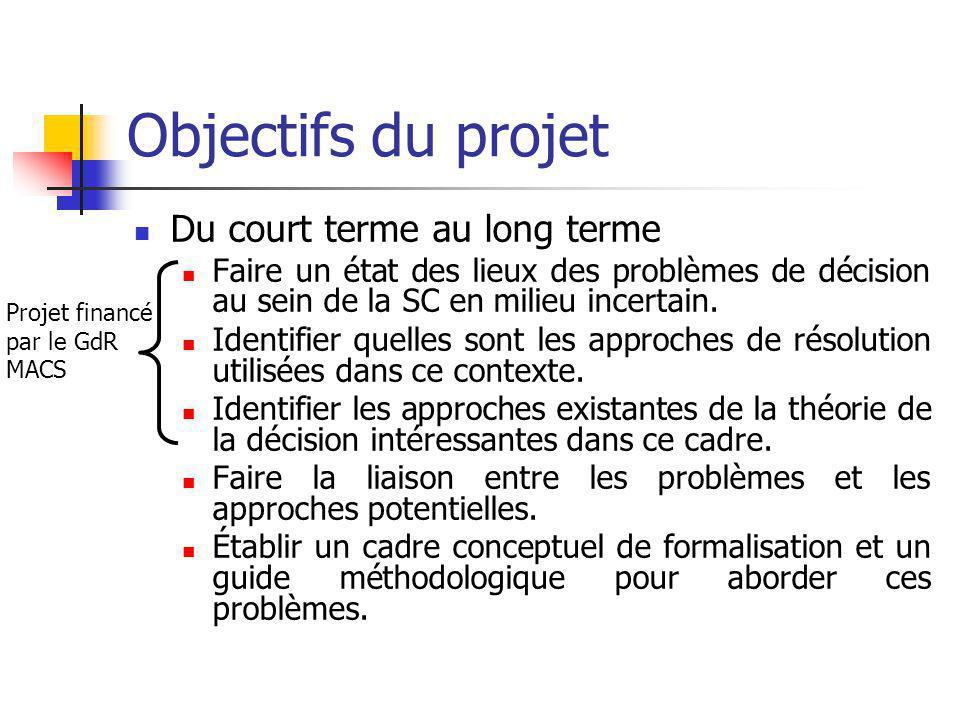 Objectifs du projet Du court terme au long terme Faire un état des lieux des problèmes de décision au sein de la SC en milieu incertain. Identifier qu