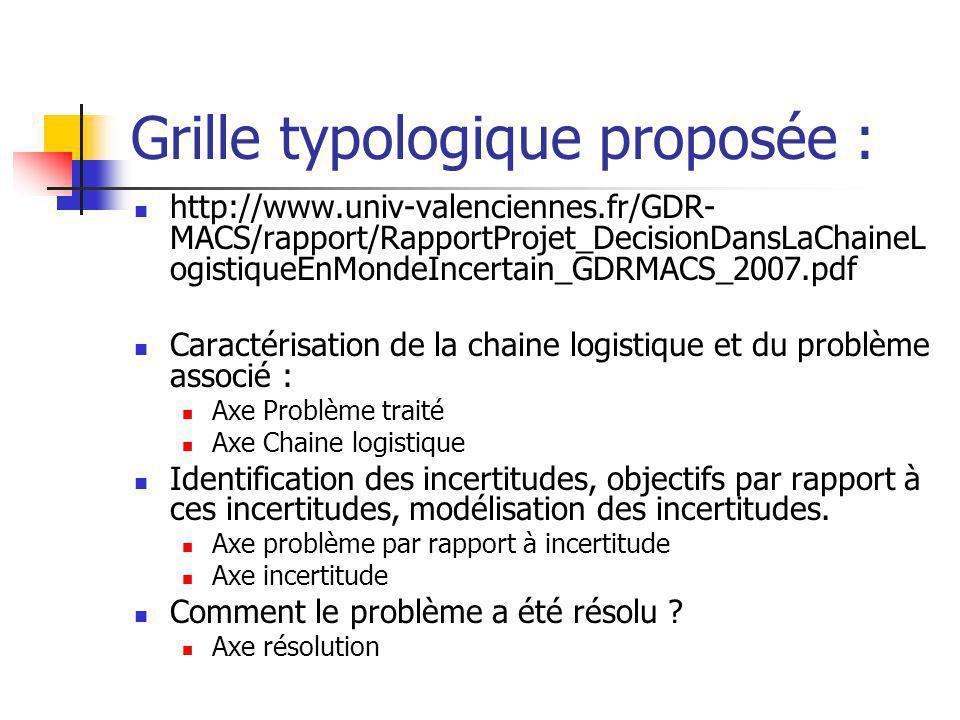 Grille typologique proposée : http://www.univ-valenciennes.fr/GDR- MACS/rapport/RapportProjet_DecisionDansLaChaineL ogistiqueEnMondeIncertain_GDRMACS_