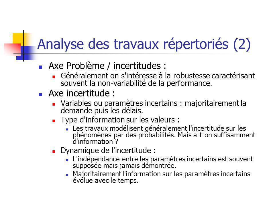 Analyse des travaux répertoriés (3) Axe incertitude : Prise en compte de l incertitude dans le modèle : généralement scénarios construits plus ou moins logiquement.
