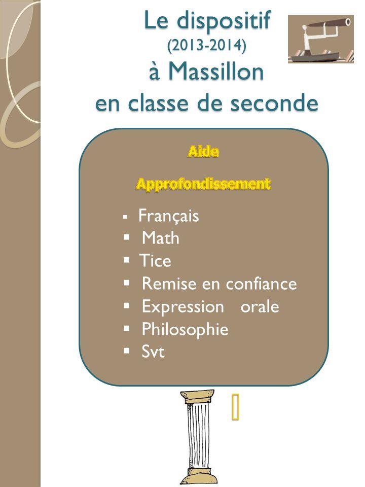 Le dispositif (2013-2014) à Massillon en classe de seconde  Français  Math  Tice  Remise en confiance  Expression orale  Philosophie  Svt