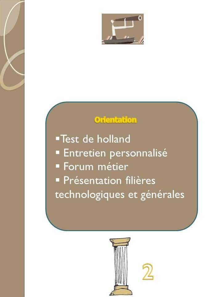  Test de holland  Entretien personnalisé  Forum métier  Présentation filières technologiques et générales