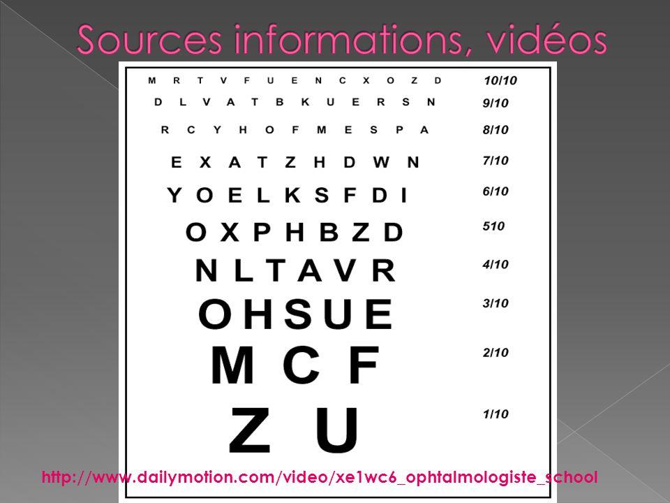 http://www.dailymotion.com/video/xe1wc6_ophtalmologiste_school
