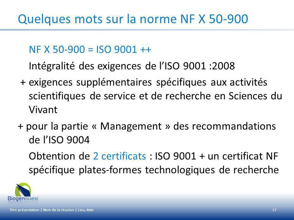 NF X 50-900 = ISO 9001 ++ Intégralité des exigences de l'ISO 9001 :2008 + exigences supplémentaires spécifiques aux activités scientifiques de service