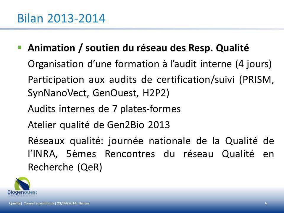6 Bilan 2013-2014  Animation / soutien du réseau des Resp. Qualité Organisation d'une formation à l'audit interne (4 jours) Participation aux audits