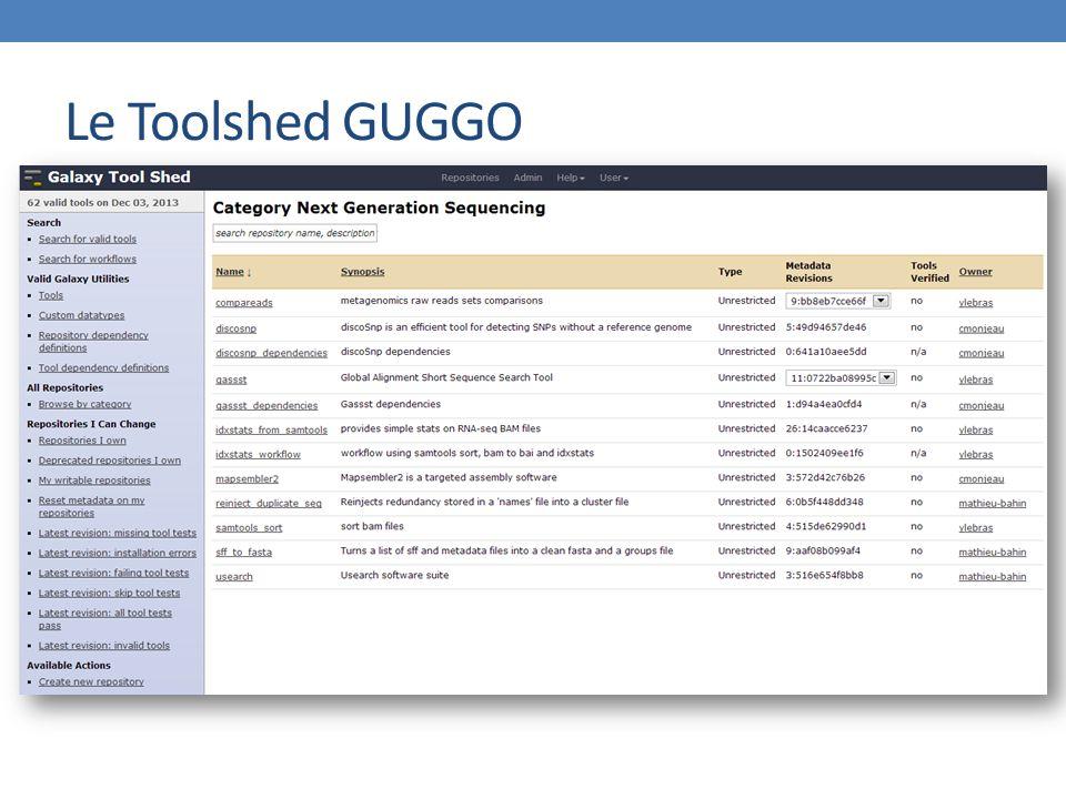 Le Toolshed GUGGO