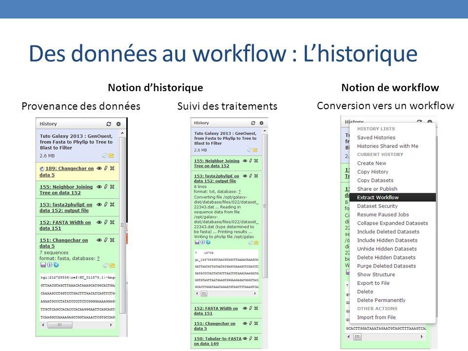 Des données au workflow : L'historique Provenance des donnéesSuivi des traitements Conversion vers un workflow Notion d'historiqueNotion de workflow
