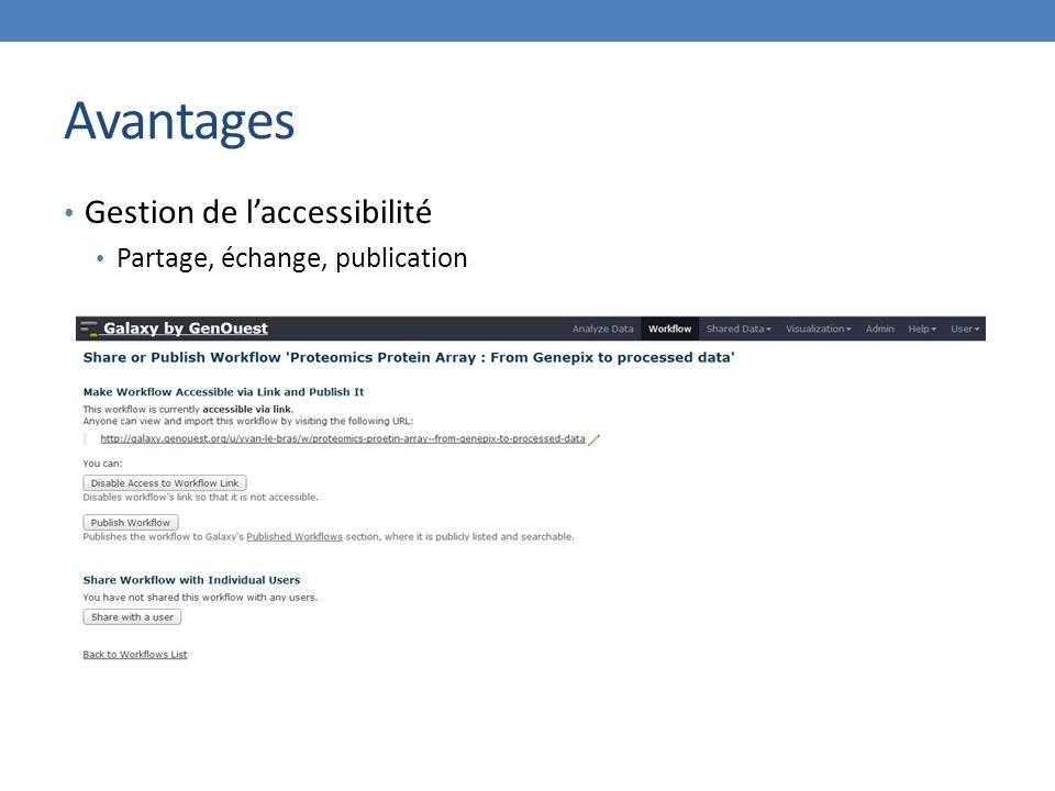 Avantages Gestion de l'accessibilité Partage, échange, publication