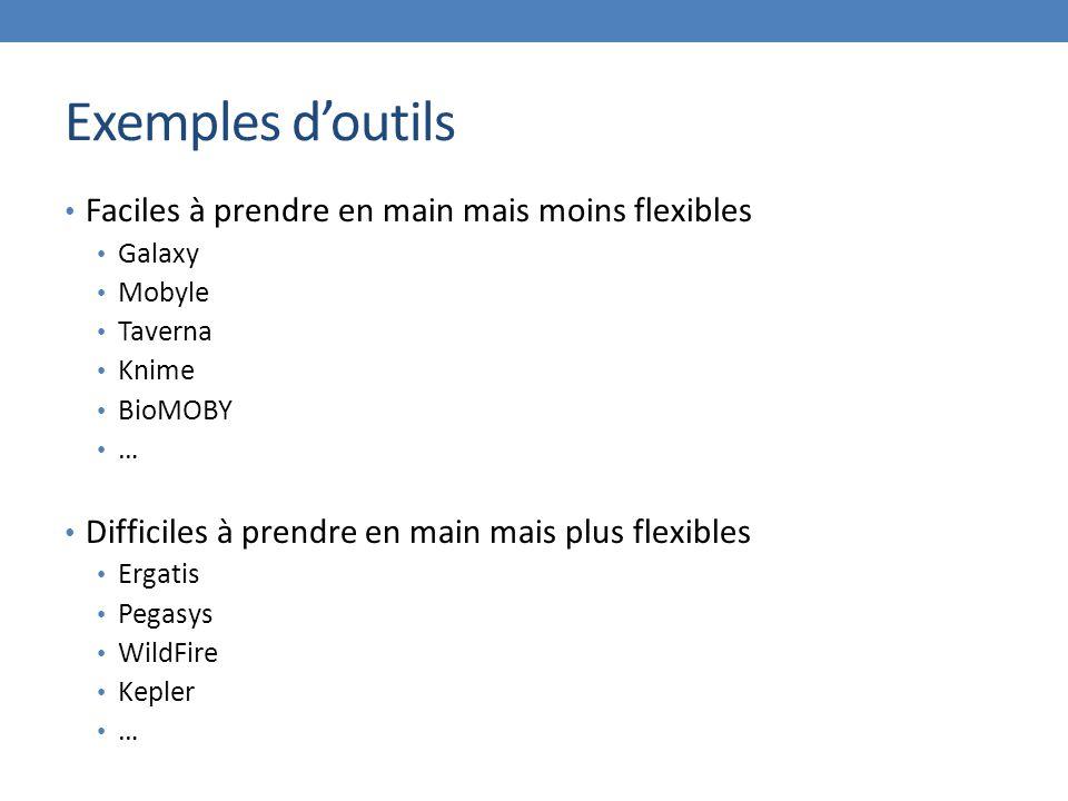 Exemples d'outils Faciles à prendre en main mais moins flexibles Galaxy Mobyle Taverna Knime BioMOBY … Difficiles à prendre en main mais plus flexibles Ergatis Pegasys WildFire Kepler …