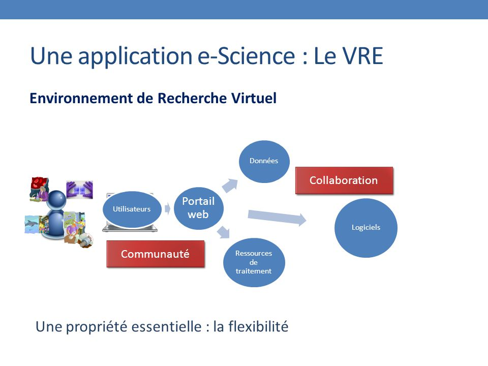 e-infrastructure test : le VRE eBiogenouest