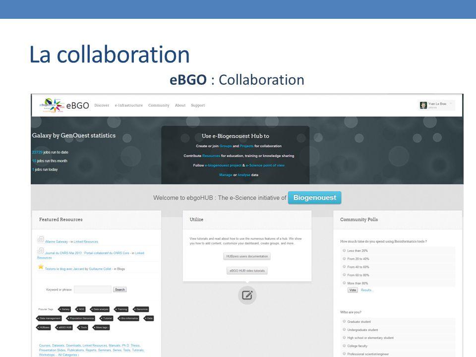 La collaboration eBGO : Collaboration Partage de ressources