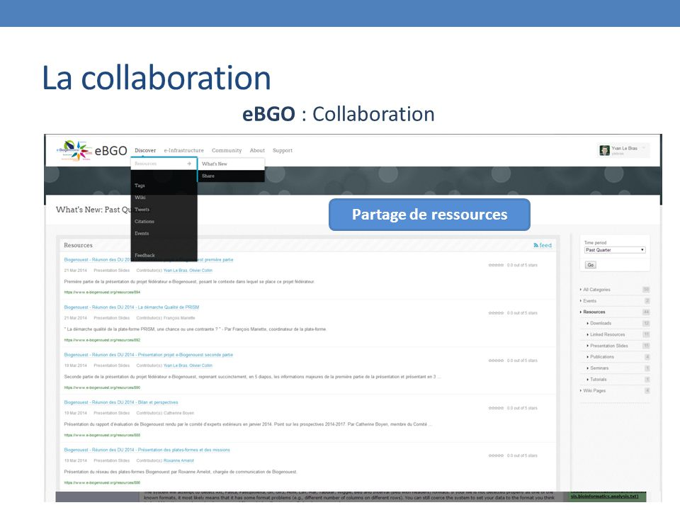 La collaboration eBGO : Collaboration Partage de ressources