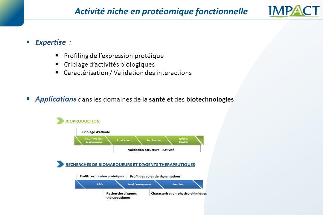  Expertise :  Profiling de l'expression protéique  Criblage d'activités biologiques  Caractérisation / Validation des interactions  Applications