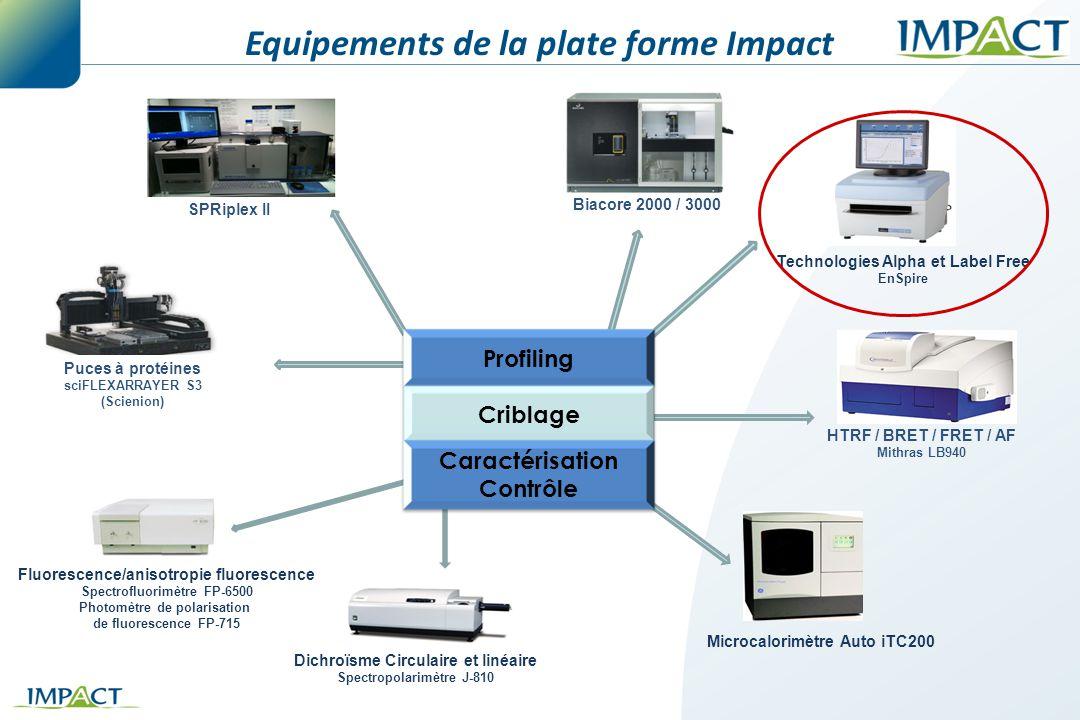 Puces à protéines sciFLEXARRAYER S3 (Scienion) SPRiplex II Biacore 2000 / 3000 Dichroïsme Circulaire et linéaire Spectropolarimètre J-810 Fluorescence