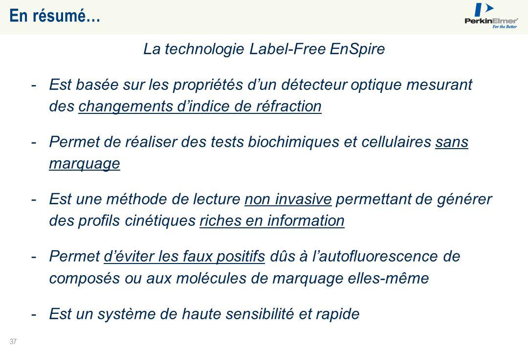 37 En résumé… La technologie Label-Free EnSpire -Est basée sur les propriétés d'un détecteur optique mesurant des changements d'indice de réfraction -