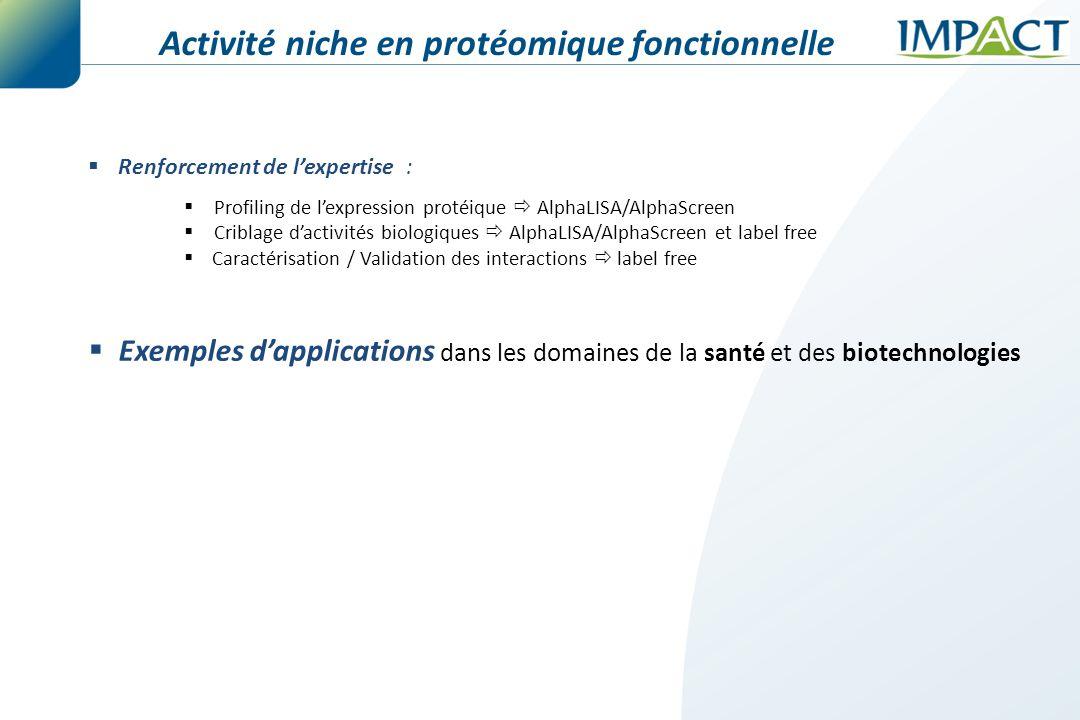  Renforcement de l'expertise :  Profiling de l'expression protéique  AlphaLISA/AlphaScreen  Criblage d'activités biologiques  AlphaLISA/AlphaScre