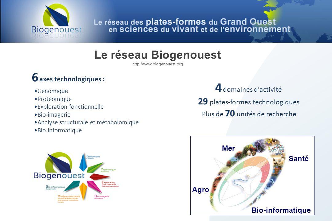 Mer Agro Santé Bio-informatique Le réseau Biogenouest http://www.biogenouest.org 4 domaines d'activité 29 plates-formes technologiques Plus de 70 unit