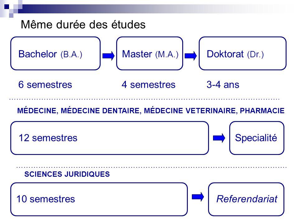 Bachelor (B.A.) Master (M.A.) Doktorat (Dr.) 6 semestres 4 semestres 3-4 ans ………………………………………………………………………………………………. MÉDECINE, MÉDECINE DENTAIRE, MÉDECI