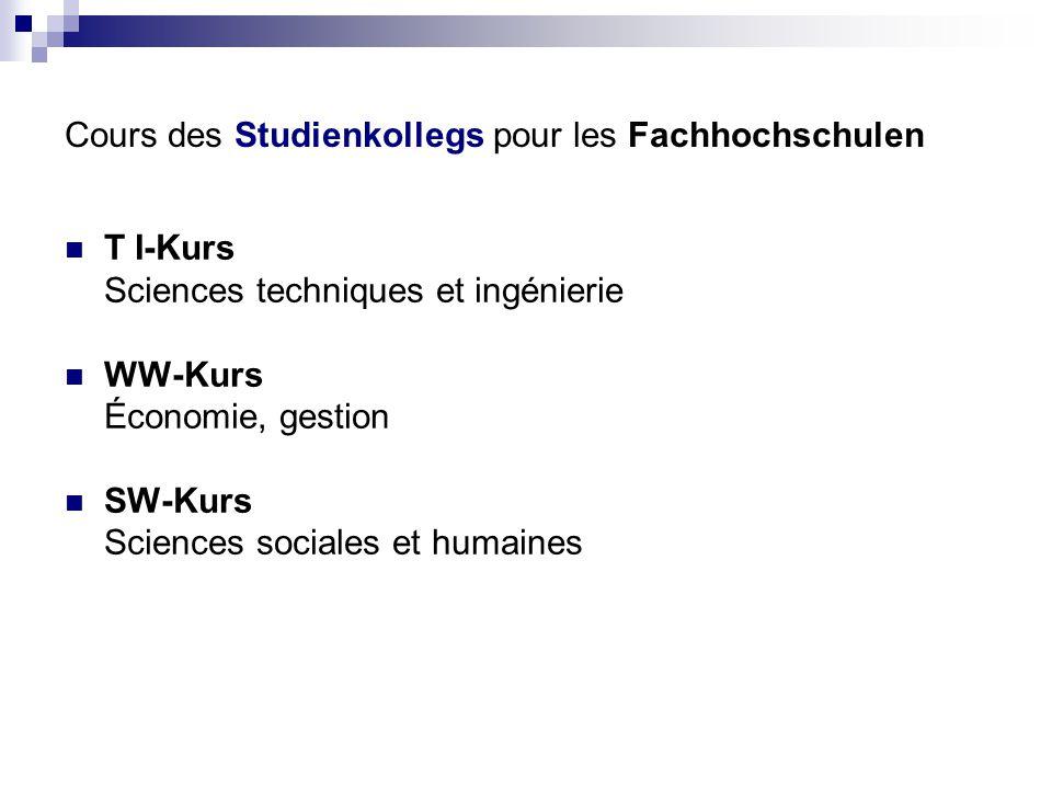 Cours des Studienkollegs pour les Fachhochschulen T I-Kurs Sciences techniques et ingénierie WW-Kurs Économie, gestion SW-Kurs Sciences sociales et hu