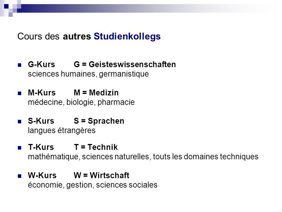 G-KursG = Geisteswissenschaften sciences humaines, germanistique M-KursM = Medizin médecine, biologie, pharmacie S-KursS = Sprachen langues étrangères