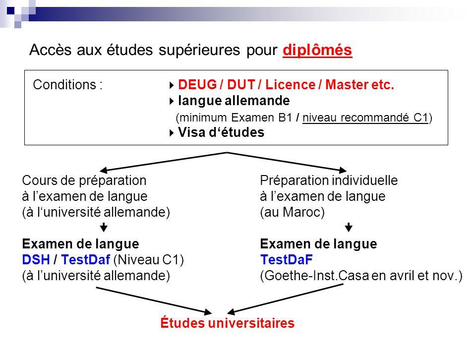 Conditions :  DEUG / DUT / Licence / Master etc.  langue allemande (minimum Examen B1 / niveau recommandé C1)  Visa d'études Cours de préparationPr