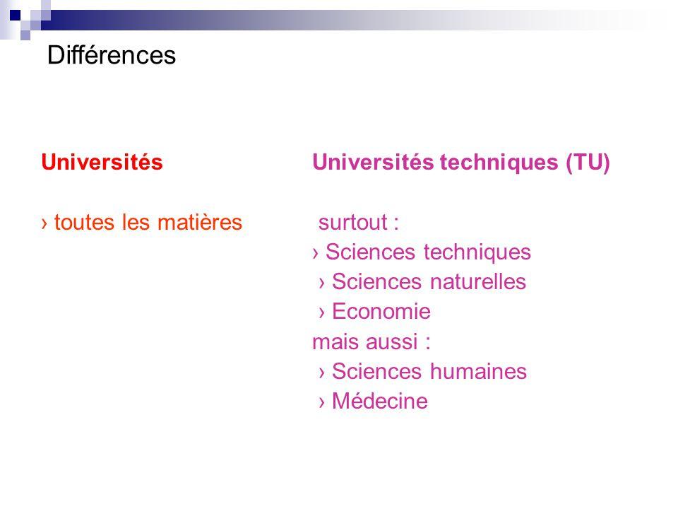 Universités Universités techniques (TU) › toutes les matières surtout : › Sciences techniques › Sciences naturelles › Economie mais aussi : › Sciences