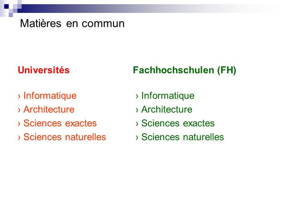 Universités Fachhochschulen (FH) › Théorie › Orientation pratique › Recherche › Préparation à un métier › L'étudiant organise › Système « école » son emploi de temps Différences