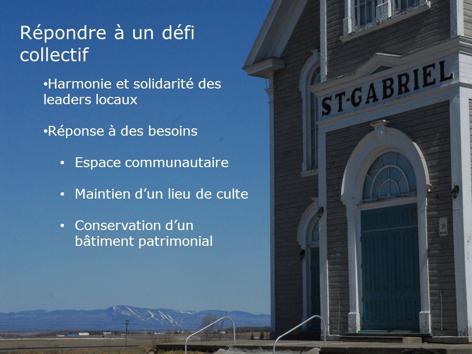 Répondre à un défi collectif Harmonie et solidarité des leaders locaux Réponse à des besoins Espace communautaire Maintien d'un lieu de culte Conservation d'un bâtiment patrimonial