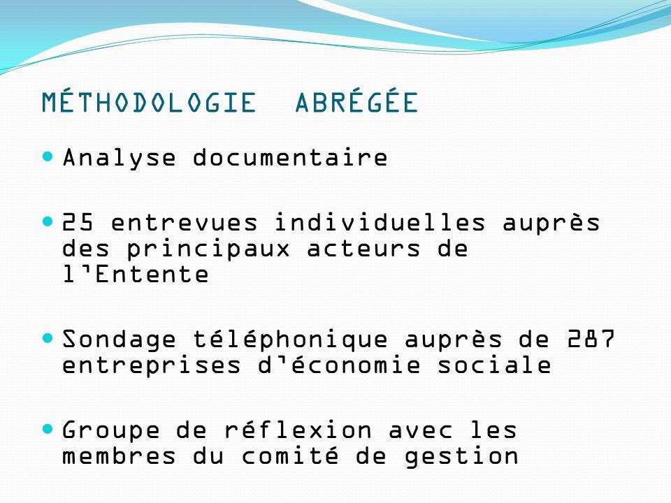 MÉTHODOLOGIE ABRÉGÉE Analyse documentaire 25 entrevues individuelles auprès des principaux acteurs de l'Entente Sondage téléphonique auprès de 287 entreprises d'économie sociale Groupe de réflexion avec les membres du comité de gestion