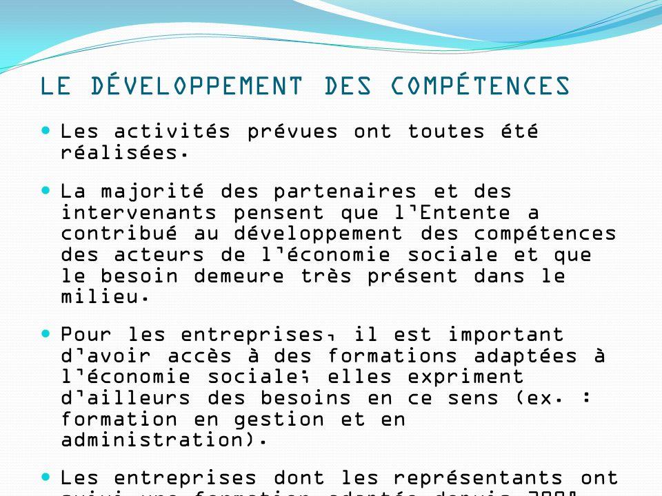 LE DÉVELOPPEMENT DES COMPÉTENCES Les activités prévues ont toutes été réalisées.