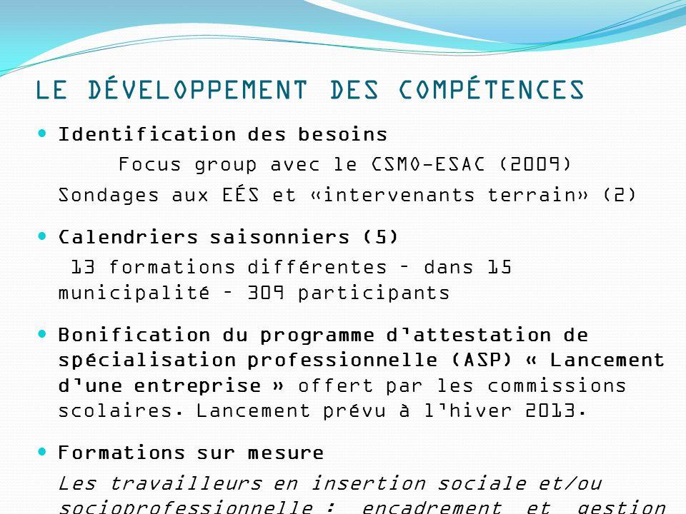 LE DÉVELOPPEMENT DES COMPÉTENCES Identification des besoins Focus group avec le CSMO-ESAC (2009) Sondages aux EÉS et «intervenants terrain» (2) Calend