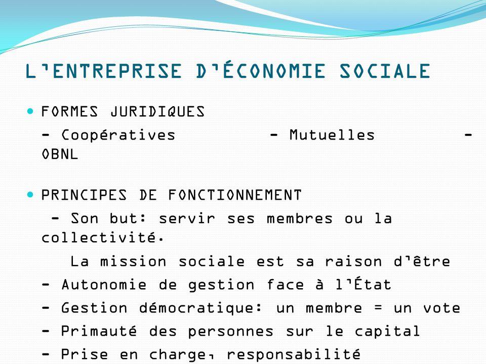 L'ENTREPRISE D'ÉCONOMIE SOCIALE FORMES JURIDIQUES - Coopératives- Mutuelles- OBNL PRINCIPES DE FONCTIONNEMENT - Son but: servir ses membres ou la collectivité.