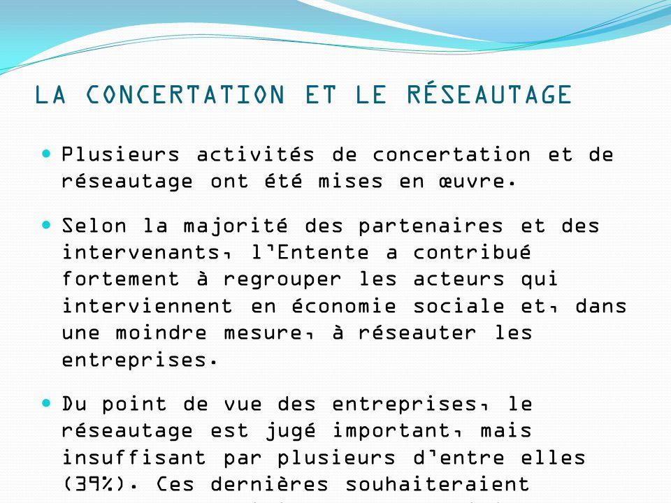 LA CONCERTATION ET LE RÉSEAUTAGE Plusieurs activités de concertation et de réseautage ont été mises en œuvre. Selon la majorité des partenaires et des