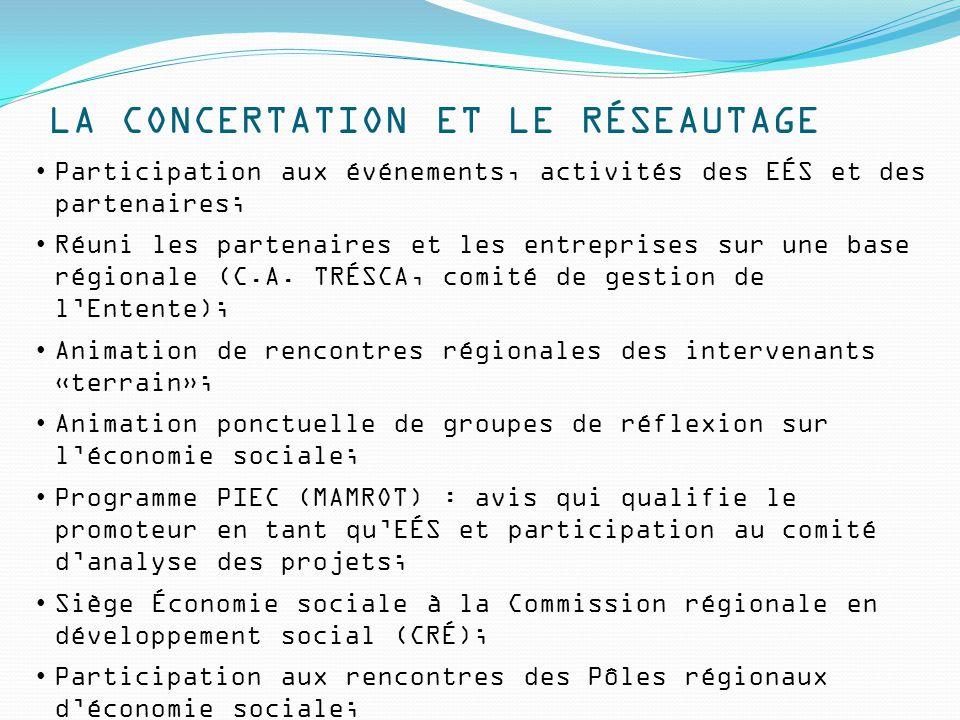 LA CONCERTATION ET LE RÉSEAUTAGE Participation aux événements, activités des EÉS et des partenaires; Réuni les partenaires et les entreprises sur une base régionale (C.A.