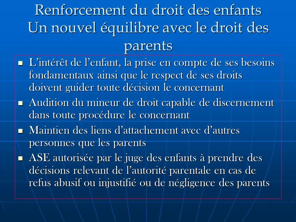 Renforcement du droit des enfants Un nouvel équilibre avec le droit des parents L'intérêt de l'enfant, la prise en compte de ses besoins fondamentaux ainsi que le respect de ses droits doivent guider toute décision le concernant L'intérêt de l'enfant, la prise en compte de ses besoins fondamentaux ainsi que le respect de ses droits doivent guider toute décision le concernant Audition du mineur de droit capable de discernement dans toute procédure le concernant Audition du mineur de droit capable de discernement dans toute procédure le concernant Maintien des liens d'attachement avec d'autres personnes que les parents Maintien des liens d'attachement avec d'autres personnes que les parents ASE autorisée par le juge des enfants à prendre des décisions relevant de l'autorité parentale en cas de refus abusif ou injustifié ou de négligence des parents ASE autorisée par le juge des enfants à prendre des décisions relevant de l'autorité parentale en cas de refus abusif ou injustifié ou de négligence des parents