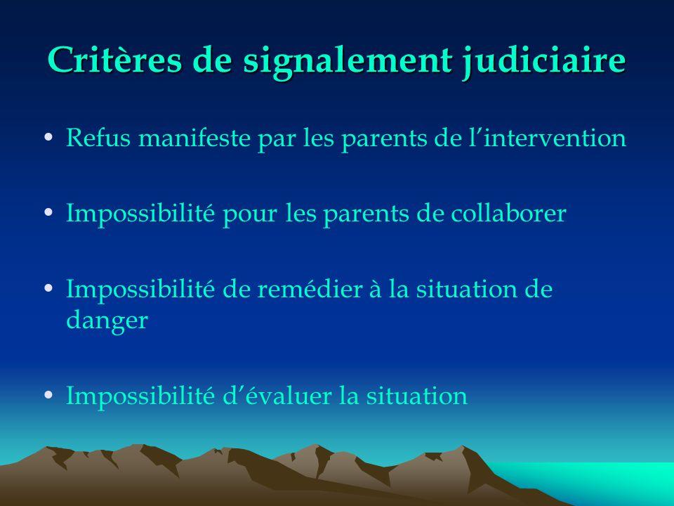 Critères de signalement judiciaire Refus manifeste par les parents de l'intervention Impossibilité pour les parents de collaborer Impossibilité de rem