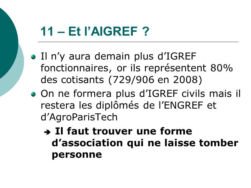 11 – Et l'AIGREF ? Il n'y aura demain plus d'IGREF fonctionnaires, or ils représentent 80% des cotisants (729/906 en 2008) On ne formera plus d'IGREF