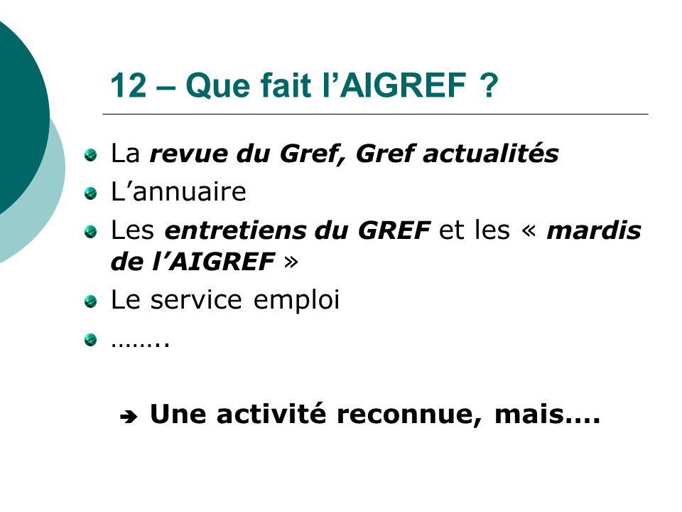 12 – Que fait l'AIGREF ? La revue du Gref, Gref actualités L'annuaire Les entretiens du GREF et les « mardis de l'AIGREF » Le service emploi ……..  Un
