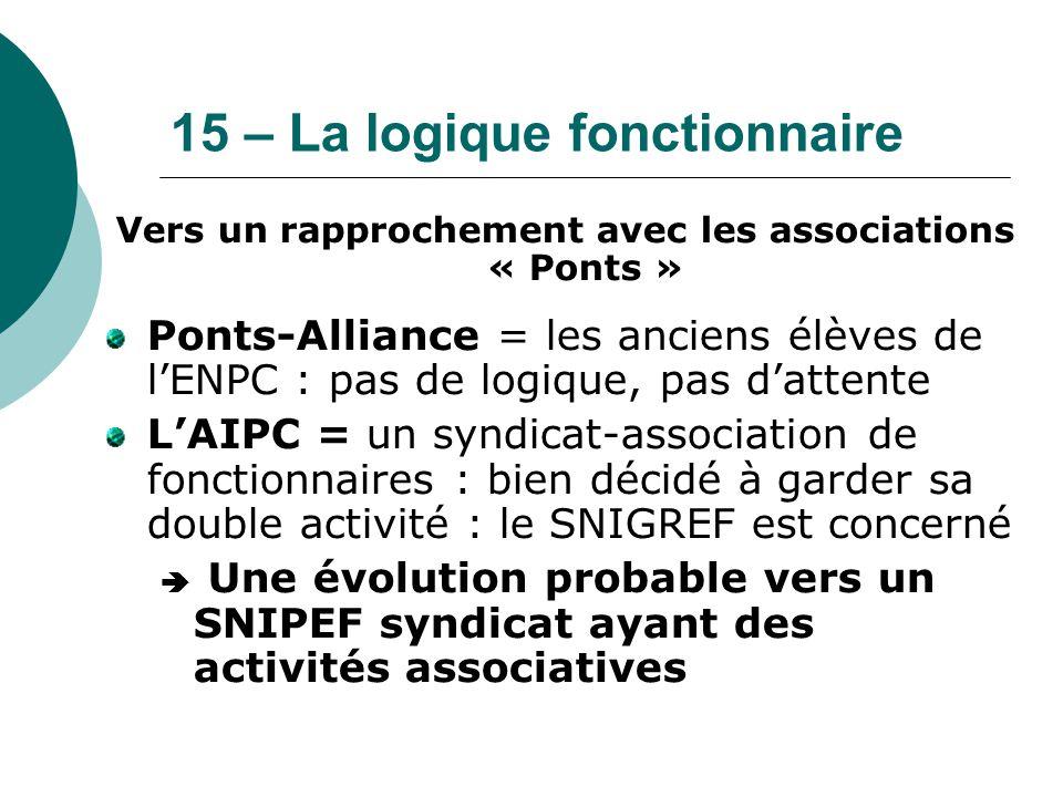 15 – La logique fonctionnaire Vers un rapprochement avec les associations « Ponts » Ponts-Alliance = les anciens élèves de l'ENPC : pas de logique, pa
