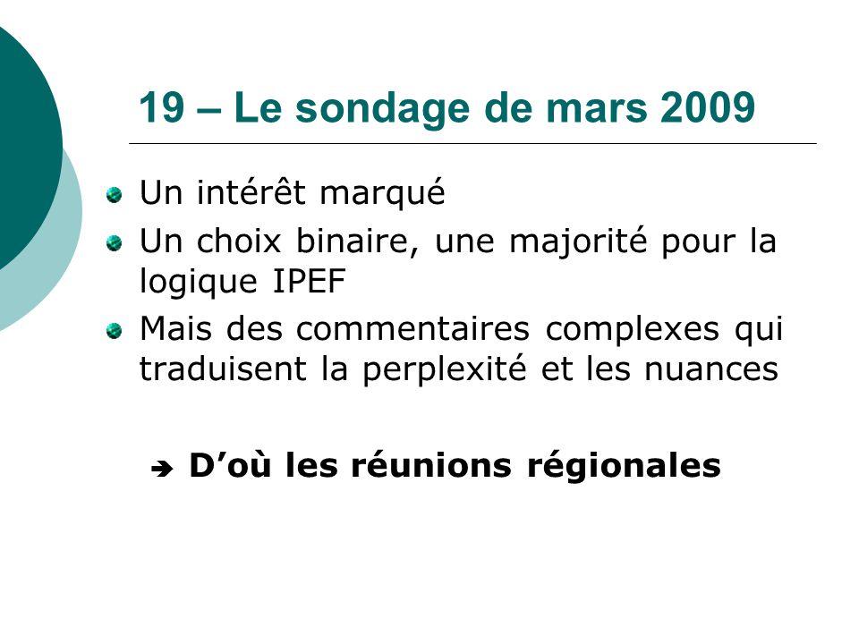 19 – Le sondage de mars 2009 Un intérêt marqué Un choix binaire, une majorité pour la logique IPEF Mais des commentaires complexes qui traduisent la p