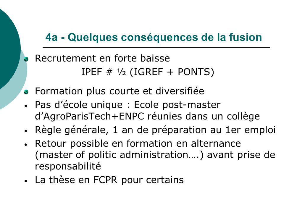 4a - Quelques conséquences de la fusion Recrutement en forte baisse IPEF # ½ (IGREF + PONTS) Formation plus courte et diversifiée Pas d'école unique :