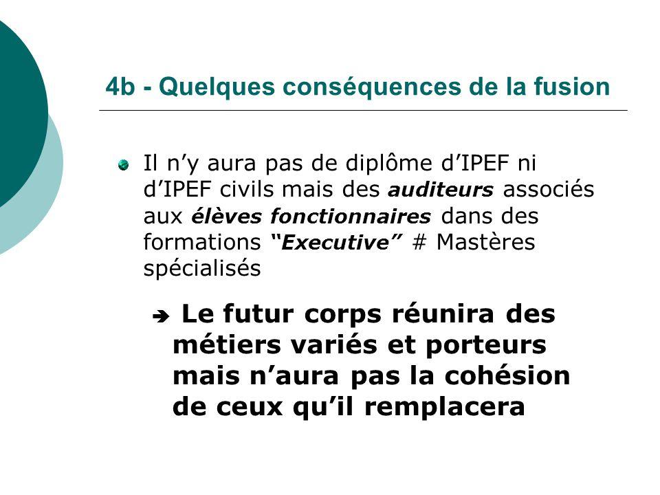4b - Quelques conséquences de la fusion Il n'y aura pas de diplôme d'IPEF ni d'IPEF civils mais des auditeurs associés aux élèves fonctionnaires dans