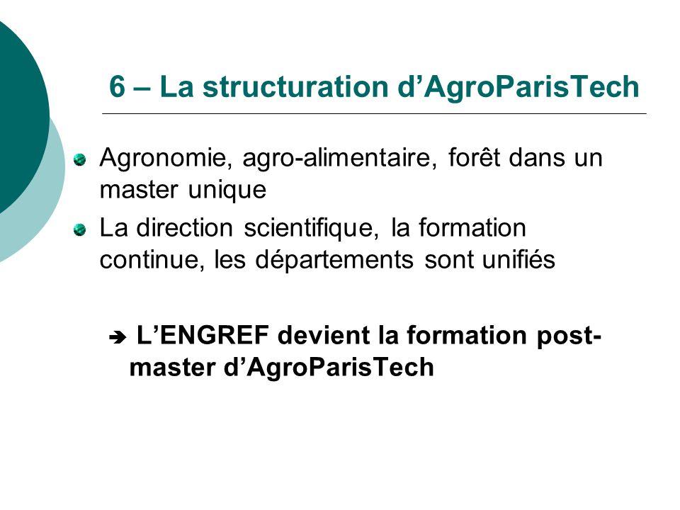 6 – La structuration d'AgroParisTech Agronomie, agro-alimentaire, forêt dans un master unique La direction scientifique, la formation continue, les dé