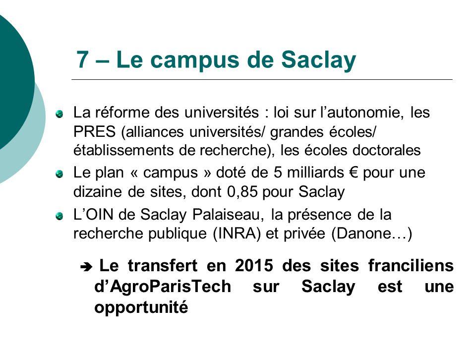 7 – Le campus de Saclay La réforme des universités : loi sur l'autonomie, les PRES (alliances universités/ grandes écoles/ établissements de recherche
