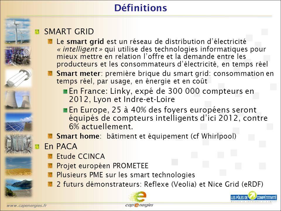 www.capenergies.fr Définitions SMART GRID Le smart grid est un réseau de distribution d'électricité « intelligent » qui utilise des technologies informatiques pour mieux mettre en relation l'offre et la demande entre les producteurs et les consommateurs d'électricité, en temps réel Smart meter: première brique du smart grid: consommation en temps réel, par usage, en énergie et en coût En France: Linky, expé de 300 000 compteurs en 2012, Lyon et Indre-et-Loire En Europe, 25 à 40% des foyers européens seront équipés de compteurs intelligents d'ici 2012, contre 6% actuellement.