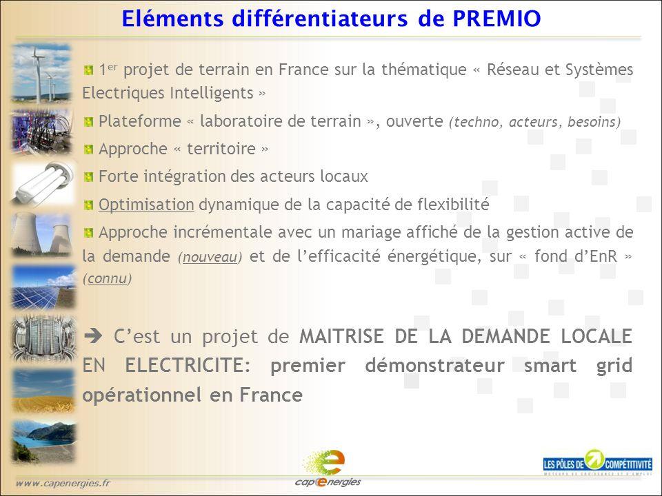 www.capenergies.fr 1 er projet de terrain en France sur la thématique « Réseau et Systèmes Electriques Intelligents » Plateforme « laboratoire de terrain », ouverte (techno, acteurs, besoins) Approche « territoire » Forte intégration des acteurs locaux Optimisation dynamique de la capacité de flexibilité Approche incrémentale avec un mariage affiché de la gestion active de la demande (nouveau) et de l'efficacité énergétique, sur « fond d'EnR » (connu)  C'est un projet de MAITRISE DE LA DEMANDE LOCALE EN ELECTRICITE: premier démonstrateur smart grid opérationnel en France Eléments différentiateurs de PREMIO