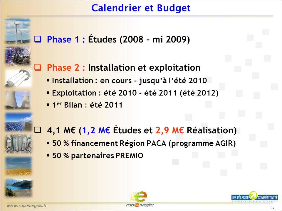 www.capenergies.fr 24 Calendrier et Budget  Phase 1 : Études (2008 – mi 2009)  Phase 2 : Installation et exploitation  Installation : en cours - jusqu'à l'été 2010  Exploitation : été 2010 - été 2011 (été 2012)  1 er Bilan : été 2011  4,1 M€ (1,2 M€ Études et 2,9 M€ Réalisation)  50 % financement Région PACA (programme AGIR)  50 % partenaires PREMIO