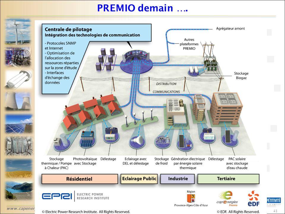 www.capenergies.fr 41 PREMIO demain ….