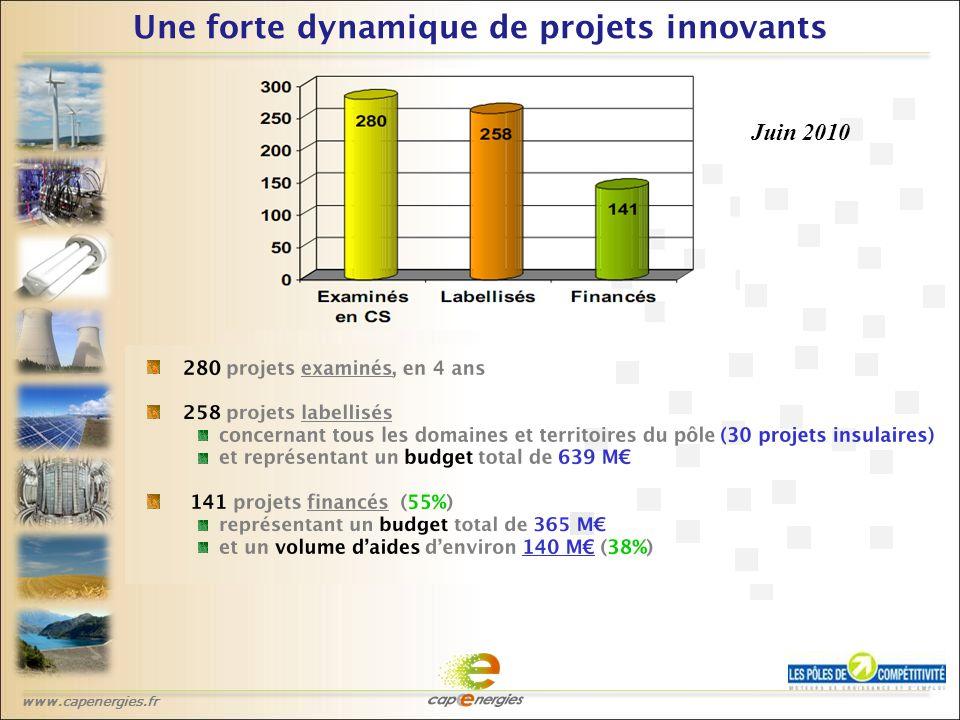 www.capenergies.fr Une forte dynamique de projets innovants Juin 2010