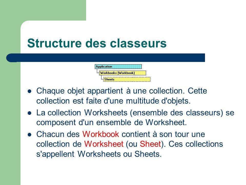 Structure des classeurs Chaque objet appartient à une collection. Cette collection est faite d'une multitude d'objets. La collection Worksheets (ensem